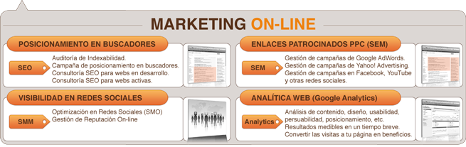 marketing online en sotano comunicacion